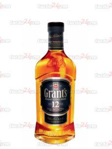 grants-12-min